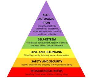 maslows-pyramid-of-needs1