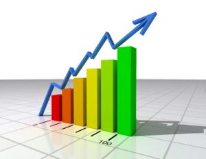 growing-rate-graph